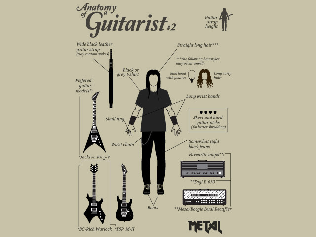 Anatomy of a guitarist: Metal