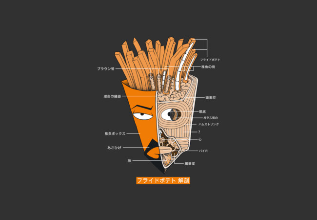 French Fries Anatomy