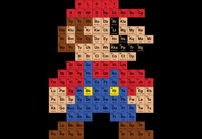 Periodic Mario Table  Artwork