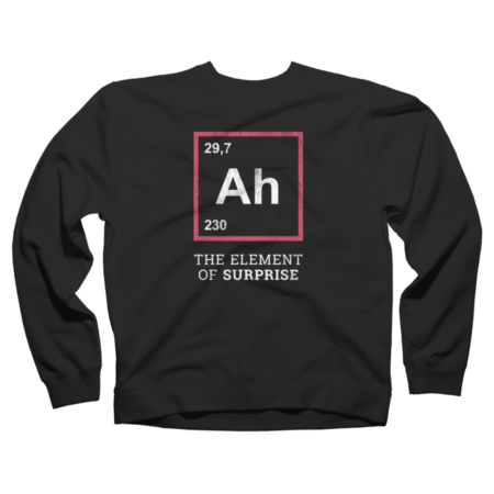 Ah the element of surprise - funny gift idea