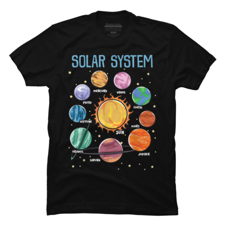Solar System Planets Science Space